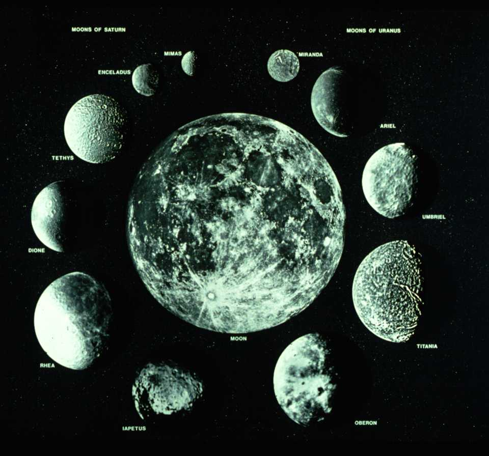 planets moons number - photo #13