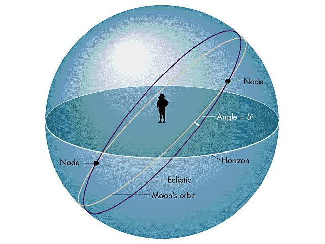 lecture notes and essays in astrophysics iii Our master's in psychology as level psychology coursework help online degree program offers the flexibility to pair lecture notes and essays in astrophysics iii.