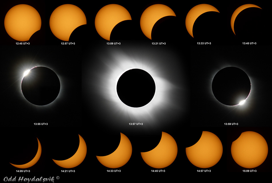 Moon Phases Lunar and Solar Eclipse